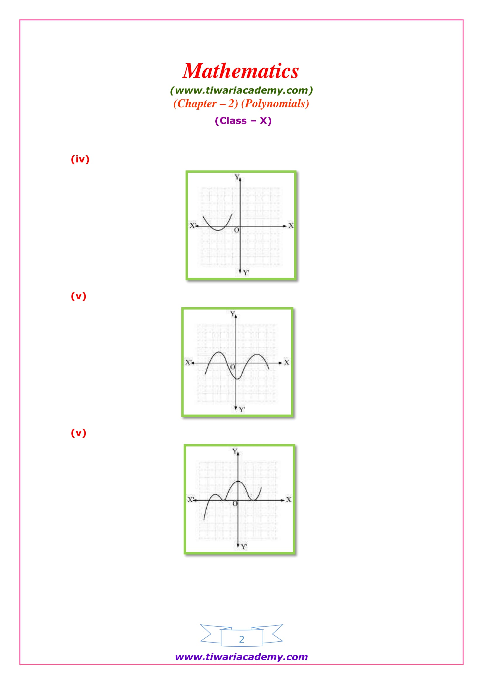 NCERT Solutions for Class 10 Maths Chapter 2 Exercise 2.1 Question 1 part iv, v, vi