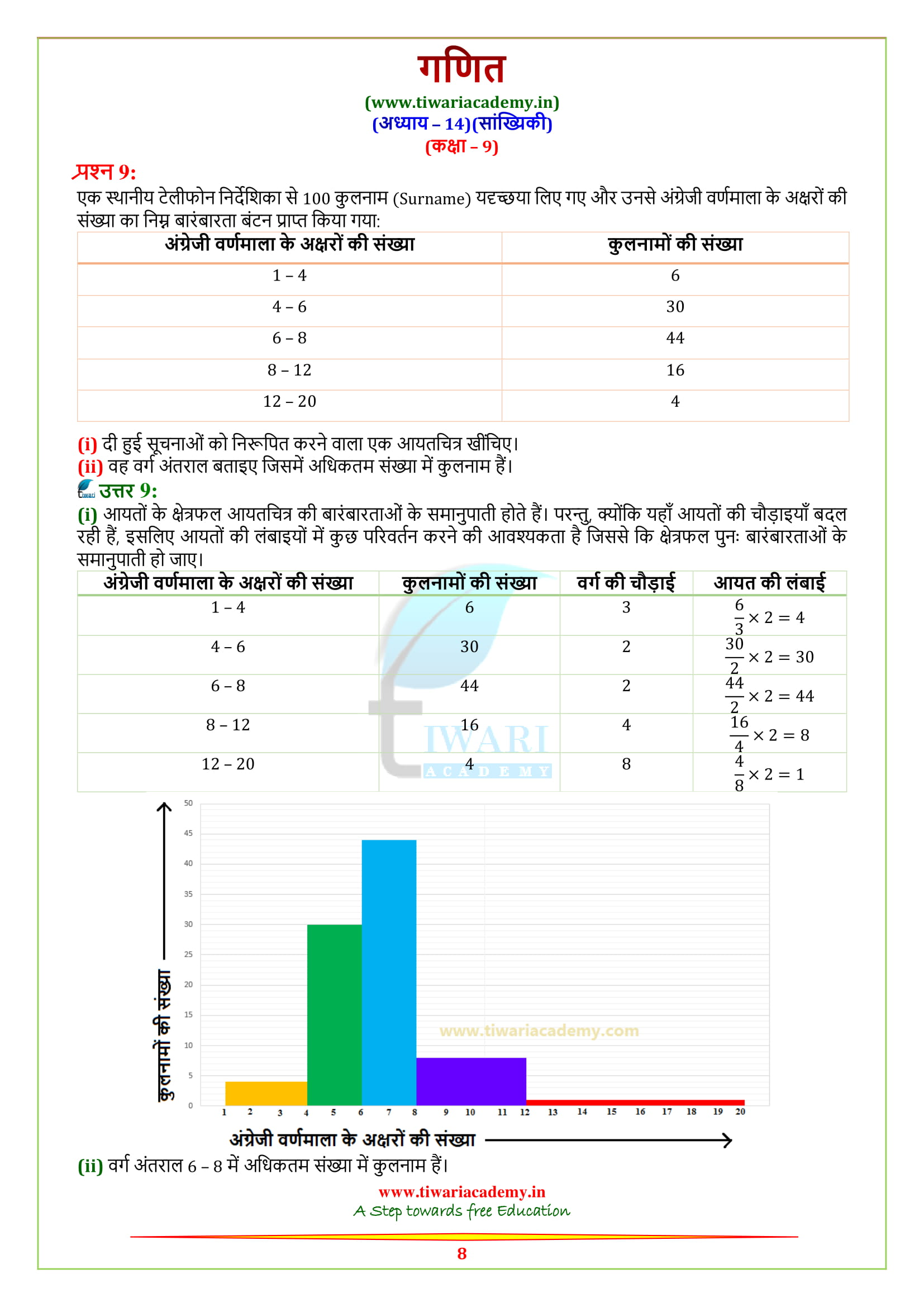 NCERT Solutions for class 9 Maths Exercise 14.3 for 2018-19