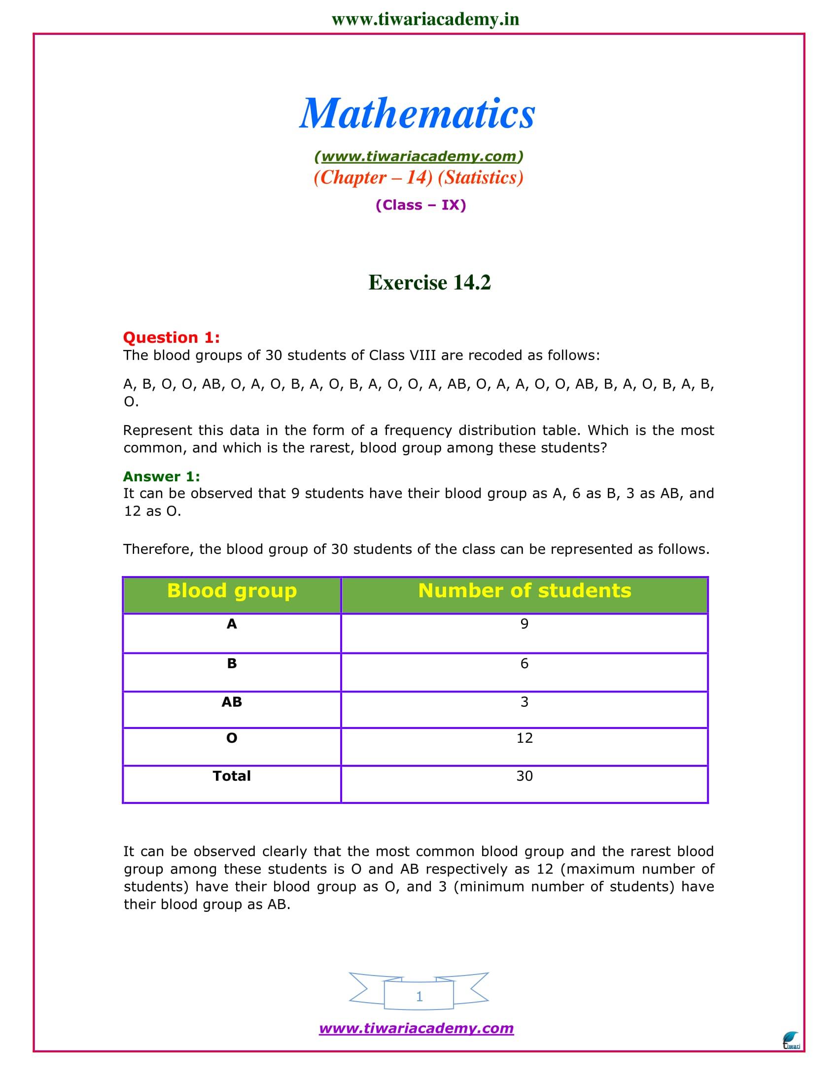 NCERT Solutions for Class 9 Maths Chapter 14 Exercise 14.2
