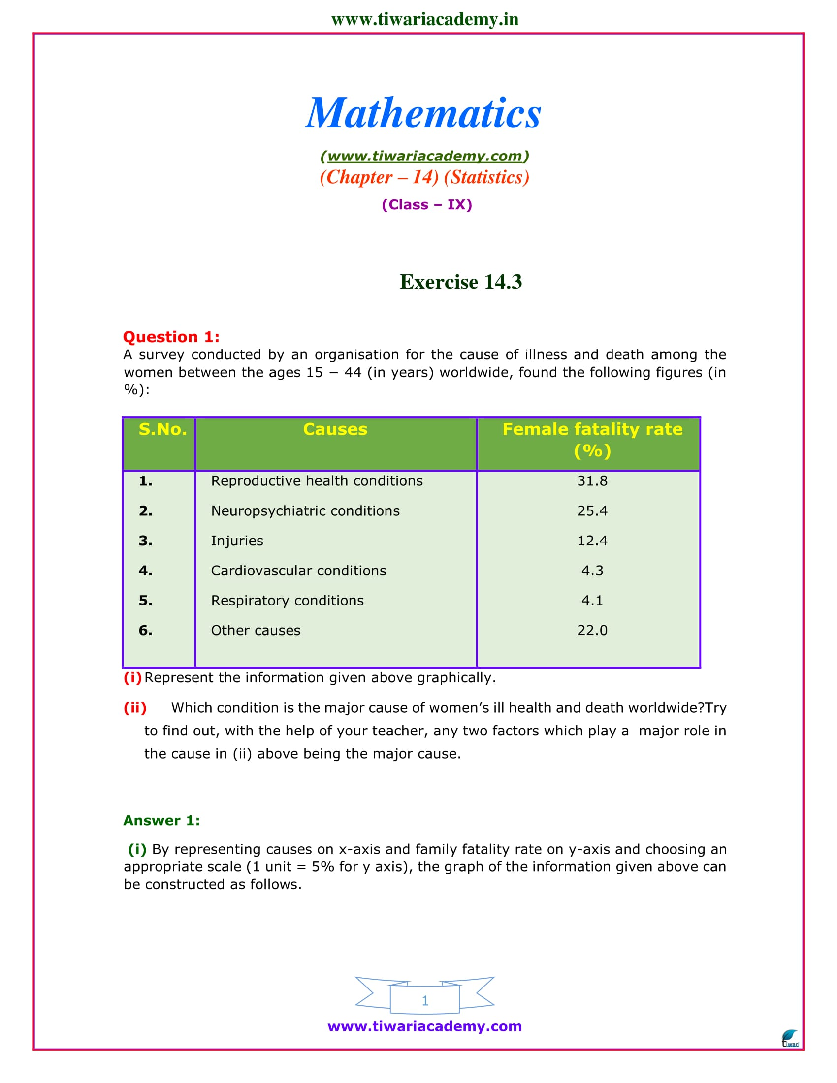 NCERT Solutions for Class 9 Maths Chapter 14 Exercise 14.3