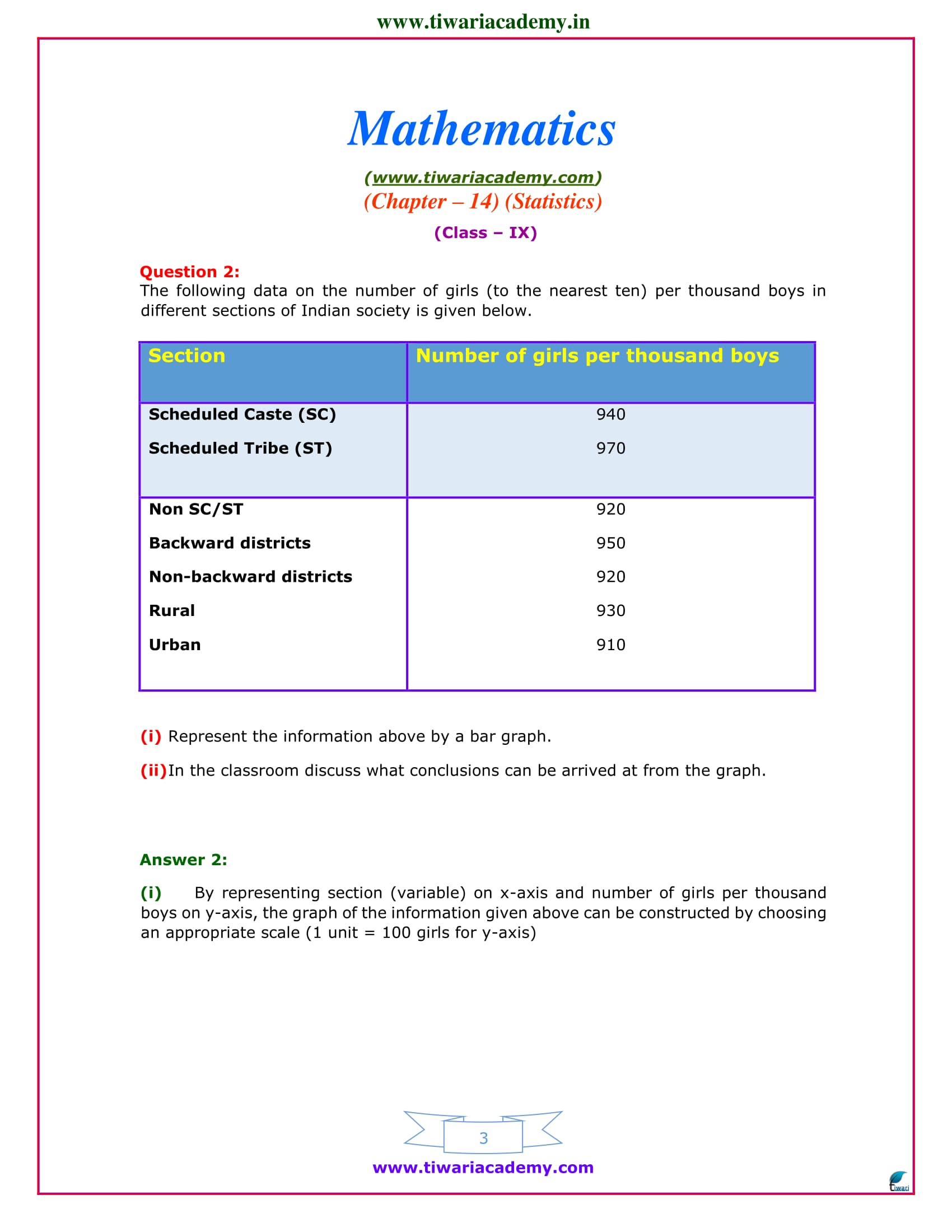 NCERT Solutions for Class 9 Maths Exercise 14.3