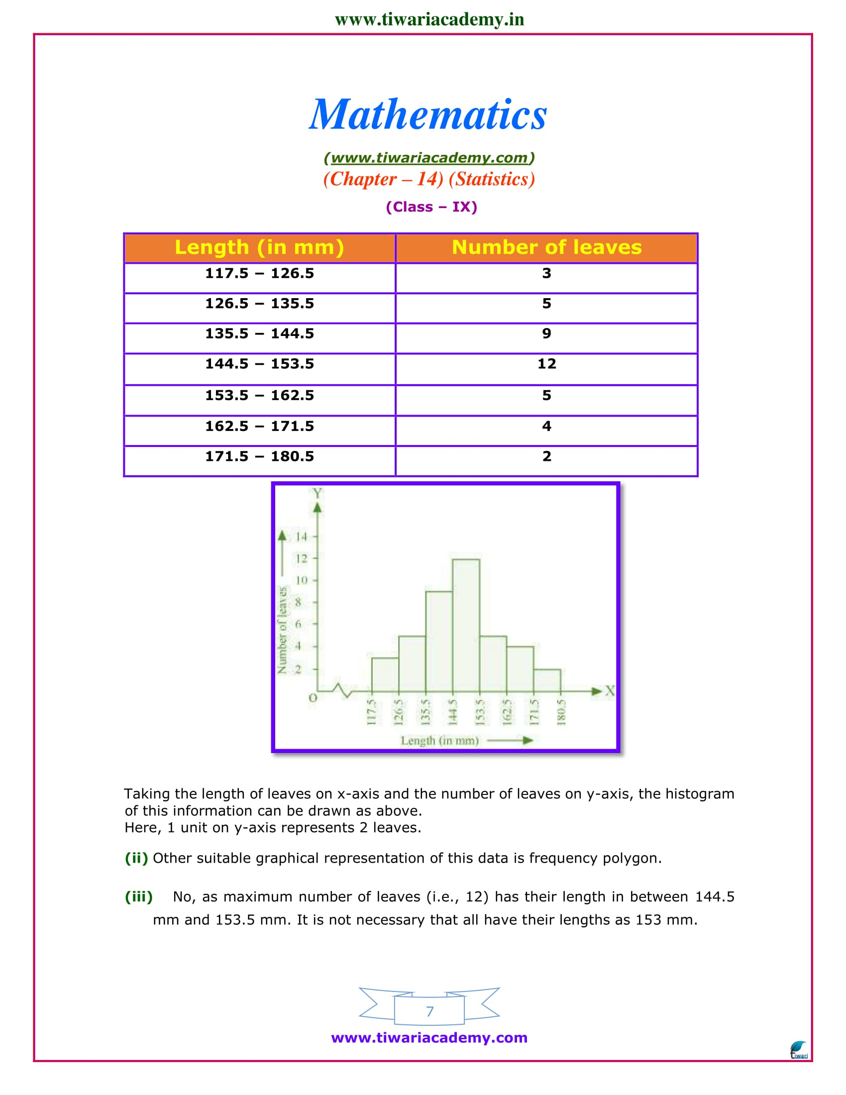 class 9 maths exercise 14.3 all answers