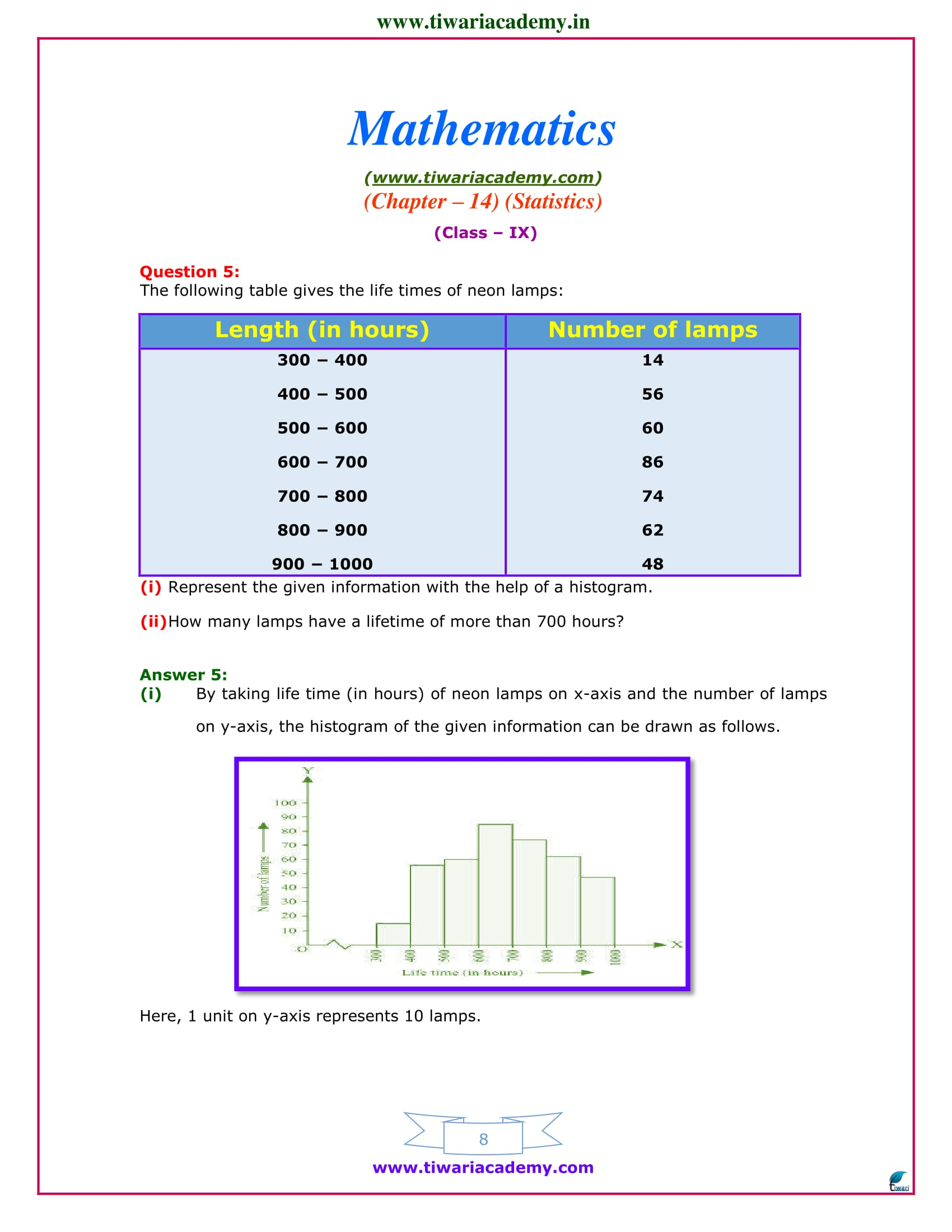 class 9 maths exercise 14.3 book solutions