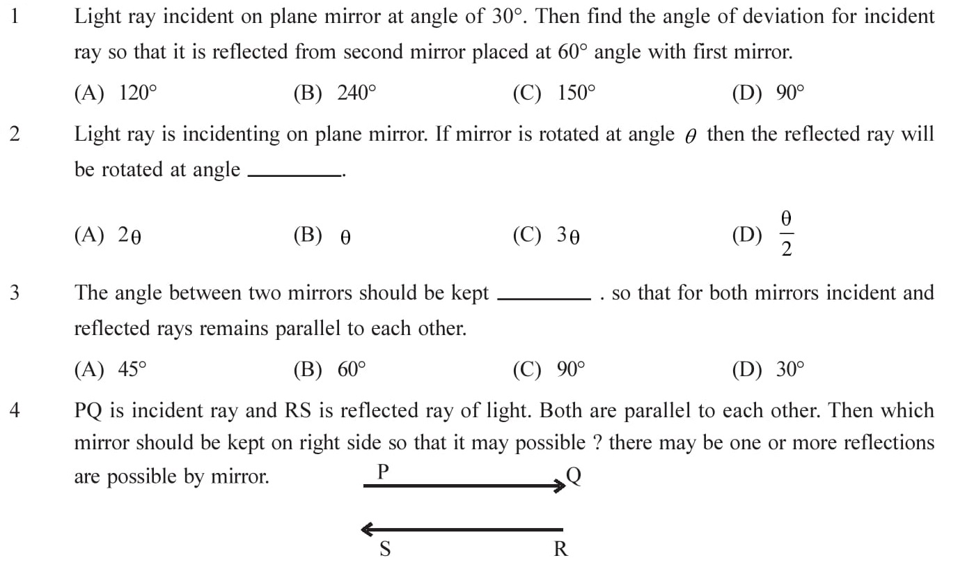 Important questions for NEET, JEE Mains on optics